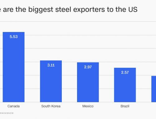 Việc áp thuế của Trump có thể thúc đẩy ngành thép Việt Nam phát triển